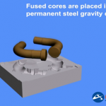 Permanent Mold Gravity Casting