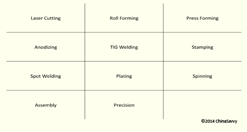 Specialized Aluminum Sheet Fabriation Services